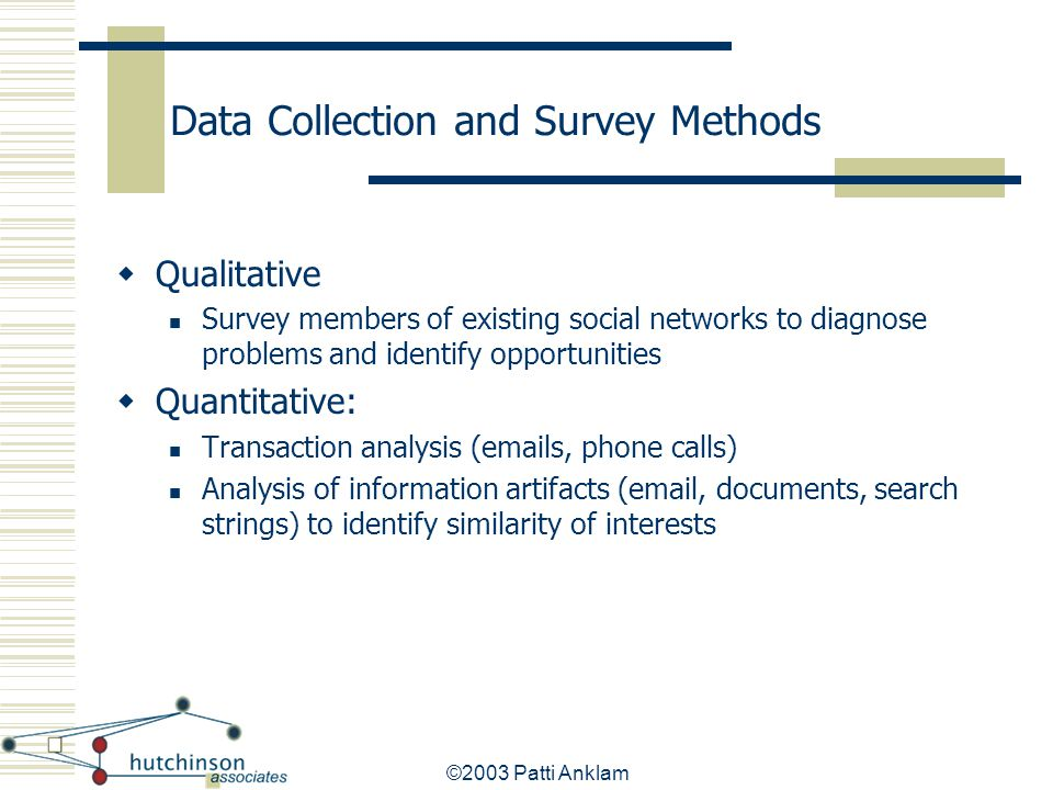 ©2003 Patti Anklam Data Collection and Survey Methods  Qualitative Survey members of existing social networks to diagnose problems and identify oppor