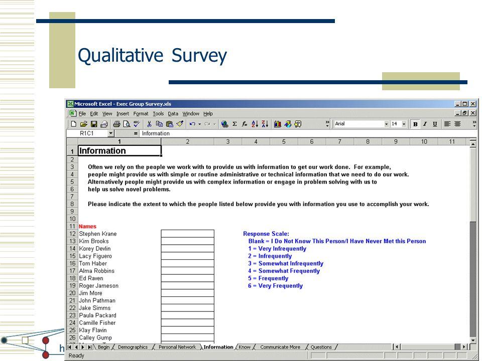 ©2003 Patti Anklam Qualitative Survey