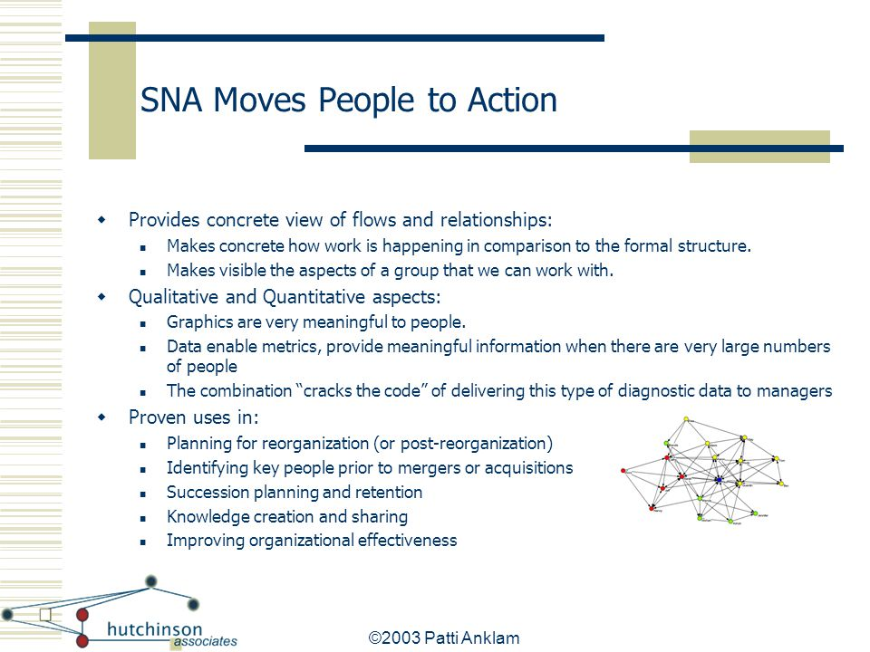 ©2003 Patti Anklam SNA Moves People to Action  Provides concrete view of flows and relationships: Makes concrete how work is happening in comparison