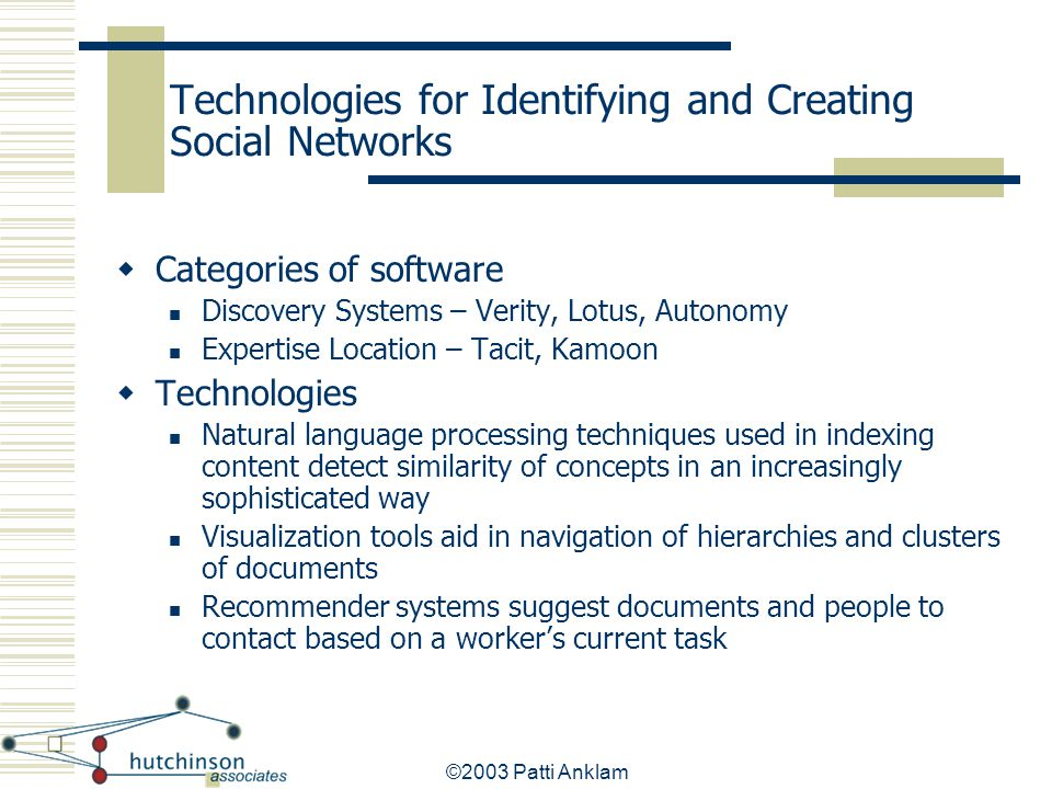 ©2003 Patti Anklam Technologies for Identifying and Creating Social Networks  Categories of software Discovery Systems – Verity, Lotus, Autonomy Expe