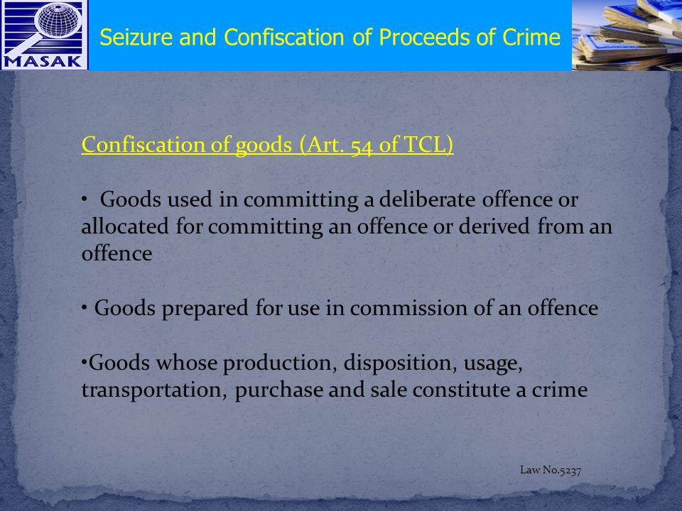 Confiscation of goods (Art.
