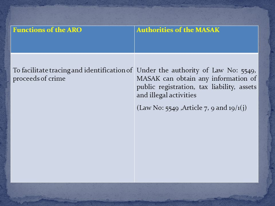 Functions of the AROAuthorities of the MASAK To facilitate tracing and identification of proceeds of crime Under the authority of Law No: 5549, MASAK can obtain any information of public registration, tax liability, assets and illegal activities (Law No: 5549,Article 7, 9 and 19/ı(j)