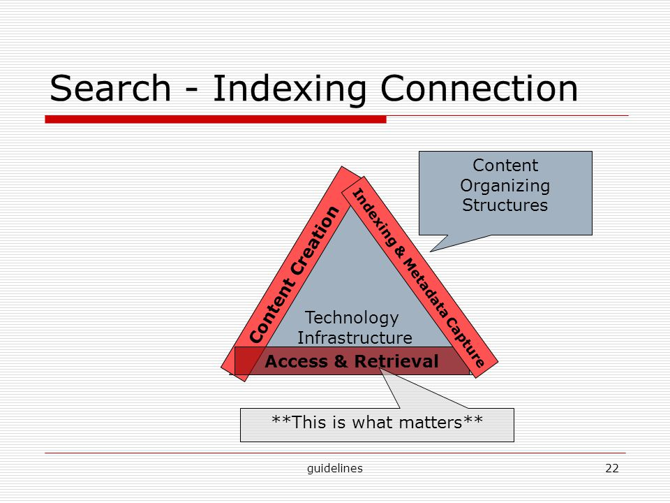 guidelines22 Technology Infrastructure Content Creation Access & Retrieval Indexing & Metadata Capture Search - Indexing Connection Content Organizing Structures **This is what matters**