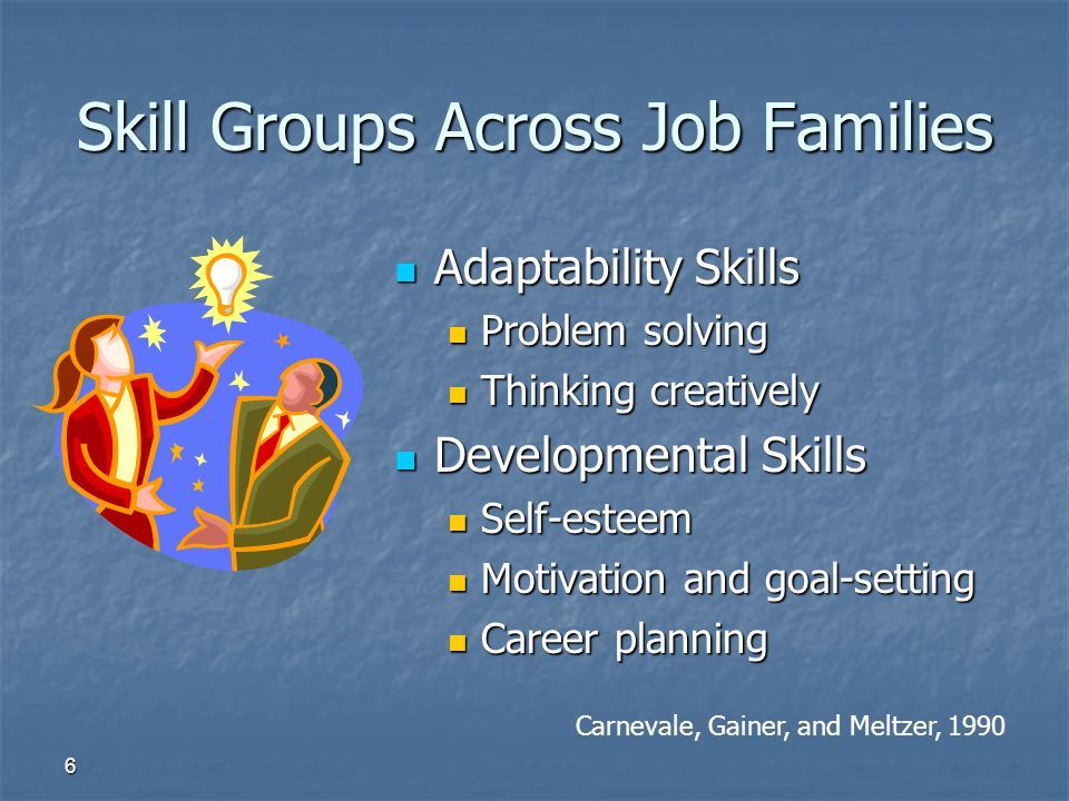 7 Skill Groups Across Job Families Group Effectiveness Skills Group Effectiveness Skills Interpersonal skills Interpersonal skills Teamwork Teamwork Negotiation Negotiation Influencing Skills Influencing Skills Understanding organizational culture Understanding organizational culture Sharing leadership Sharing leadership Carnevale, Gainer, and Meltzer, 1990