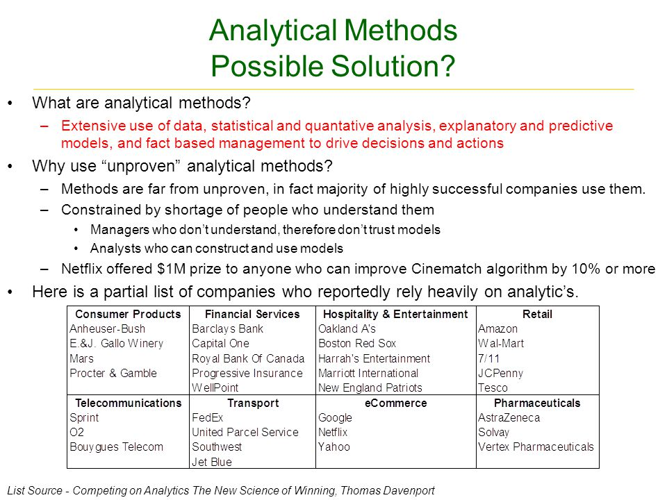 Analytical Methods Possible Solution. What are analytical methods.
