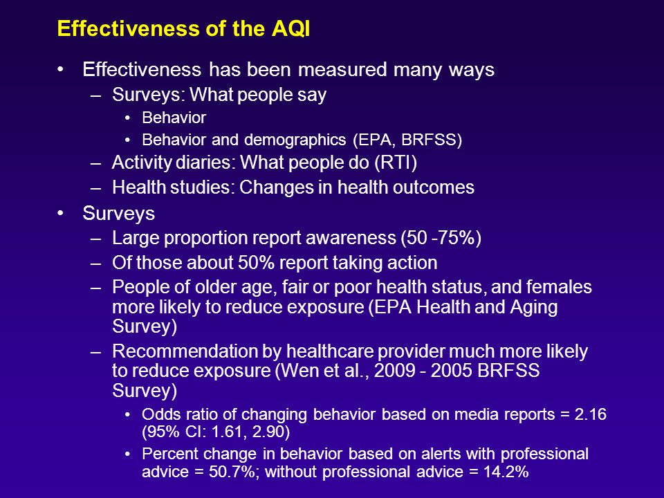 Effectiveness of the AQI Effectiveness has been measured many ways –Surveys: What people say Behavior Behavior and demographics (EPA, BRFSS) –Activity diaries: What people do (RTI) –Health studies: Changes in health outcomes Surveys –Large proportion report awareness (50 -75%) –Of those about 50% report taking action –People of older age, fair or poor health status, and females more likely to reduce exposure (EPA Health and Aging Survey) –Recommendation by healthcare provider much more likely to reduce exposure (Wen et al., 2009 - 2005 BRFSS Survey) Odds ratio of changing behavior based on media reports = 2.16 (95% CI: 1.61, 2.90) Percent change in behavior based on alerts with professional advice = 50.7%; without professional advice = 14.2%