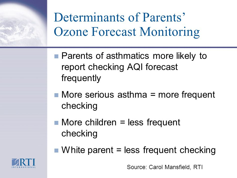 Determinants of Parents' Ozone Forecast Monitoring n Parents of asthmatics more likely to report checking AQI forecast frequently n More serious asthma = more frequent checking n More children = less frequent checking n White parent = less frequent checking Source: Carol Mansfield, RTI