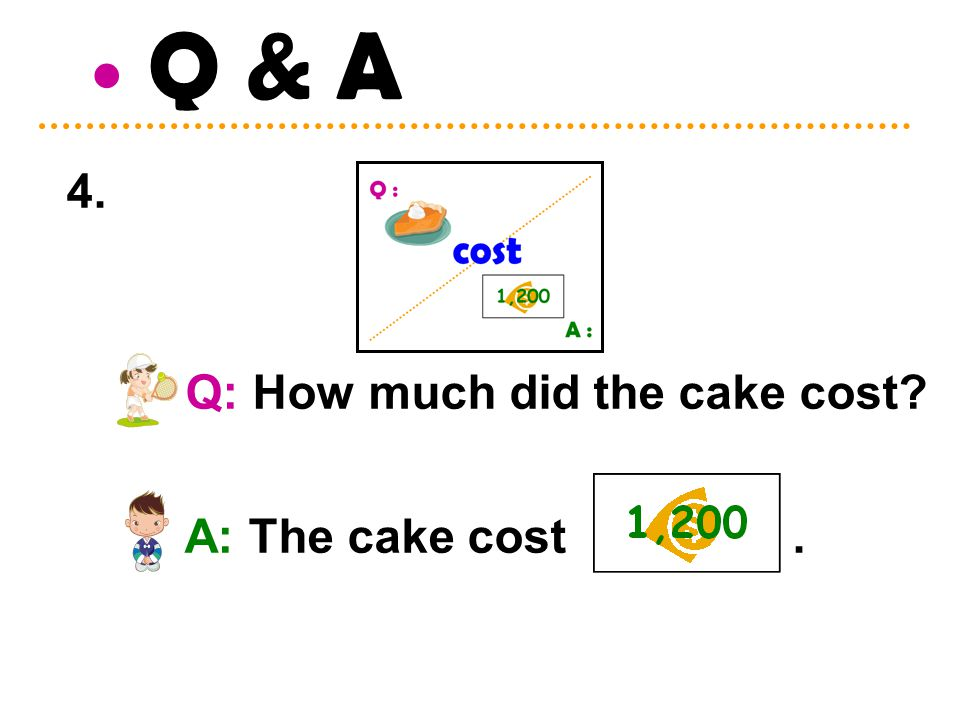 Q & A Q: How much did the cake cost? A: The cake cost.