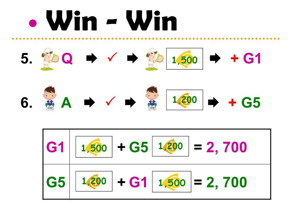 Win - Win 5. Q     + G1 6. A     + G5 G1 + G5 = 2, 700 G5 + G1 = 2, 700