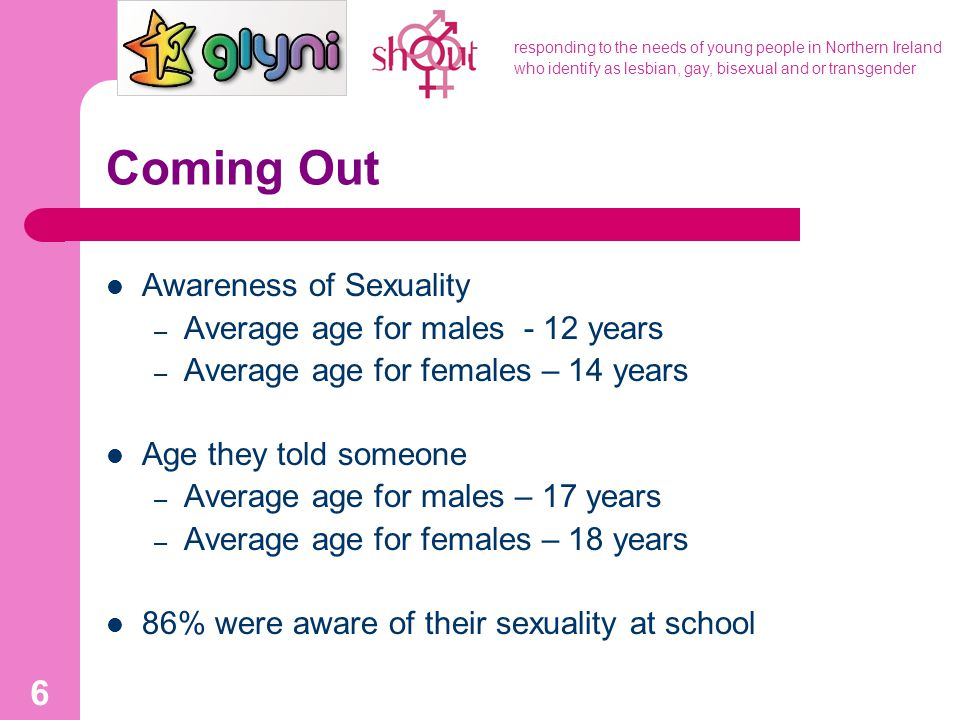responding to the needs of young people in Northern Ireland who identify as lesbian, gay, bisexual and or transgender 6 Coming Out Awareness of Sexual