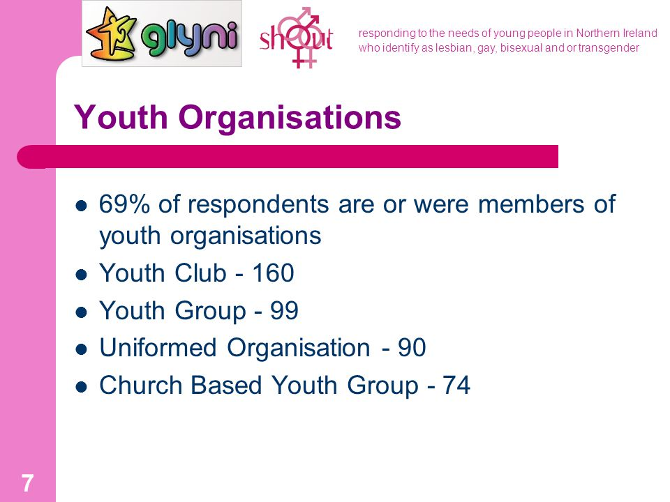 responding to the needs of young people in Northern Ireland who identify as lesbian, gay, bisexual and or transgender 7 Youth Organisations 69% of res