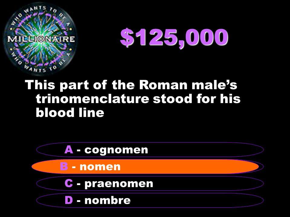 $125,000 This part of the Roman male's trinomenclature stood for his blood line B - nomen A - cognomen C - praenomen D - nombre B - nomen
