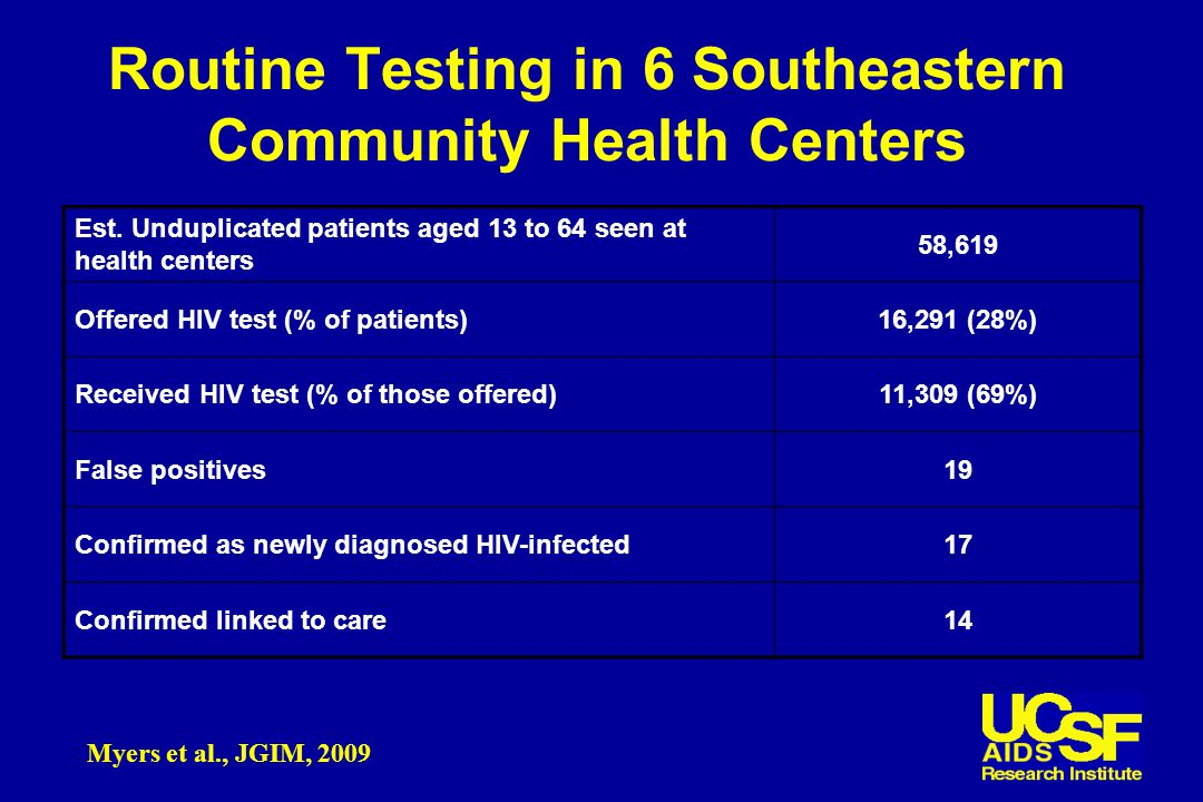 Routine Testing in 6 Southeastern Community Health Centers Est.
