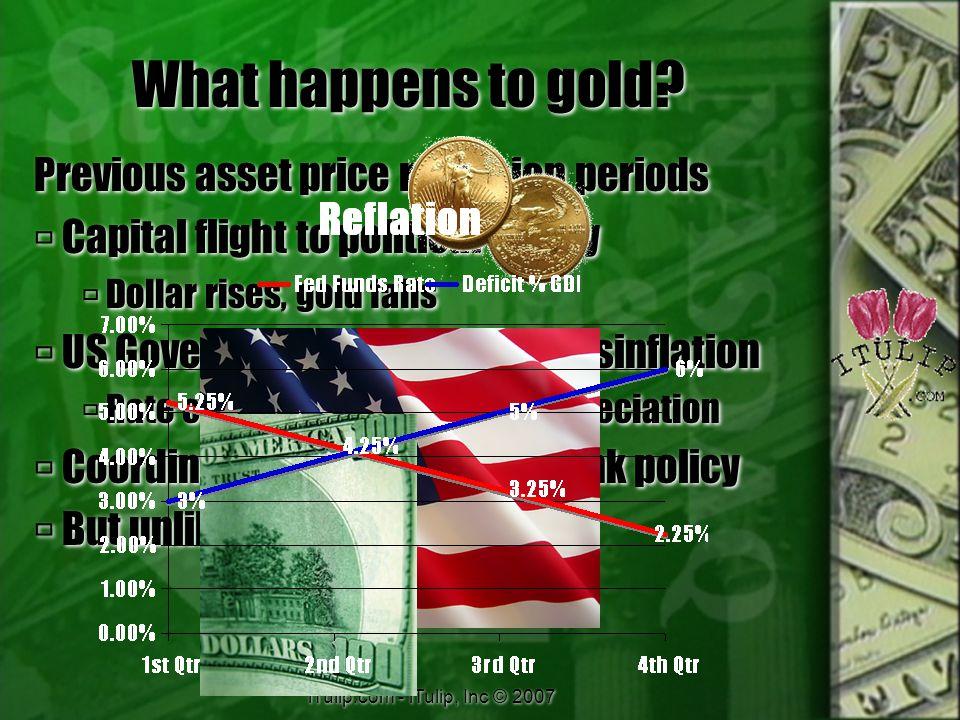 iTulip.com - iTulip, Inc © 2007 What happens to gold.