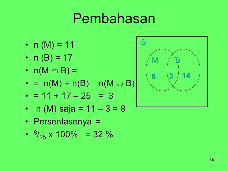 19 Pembahasan n (M) = 11 n (B) = 17 n(M  B) = = n(M) + n(B) – n(M  B) = 11 + 17 – 25 = 3 n (M) saja = 11 – 3 = 8 Persentasenya = 8 / 25 x 100% = 32 % S MB 8 3 14