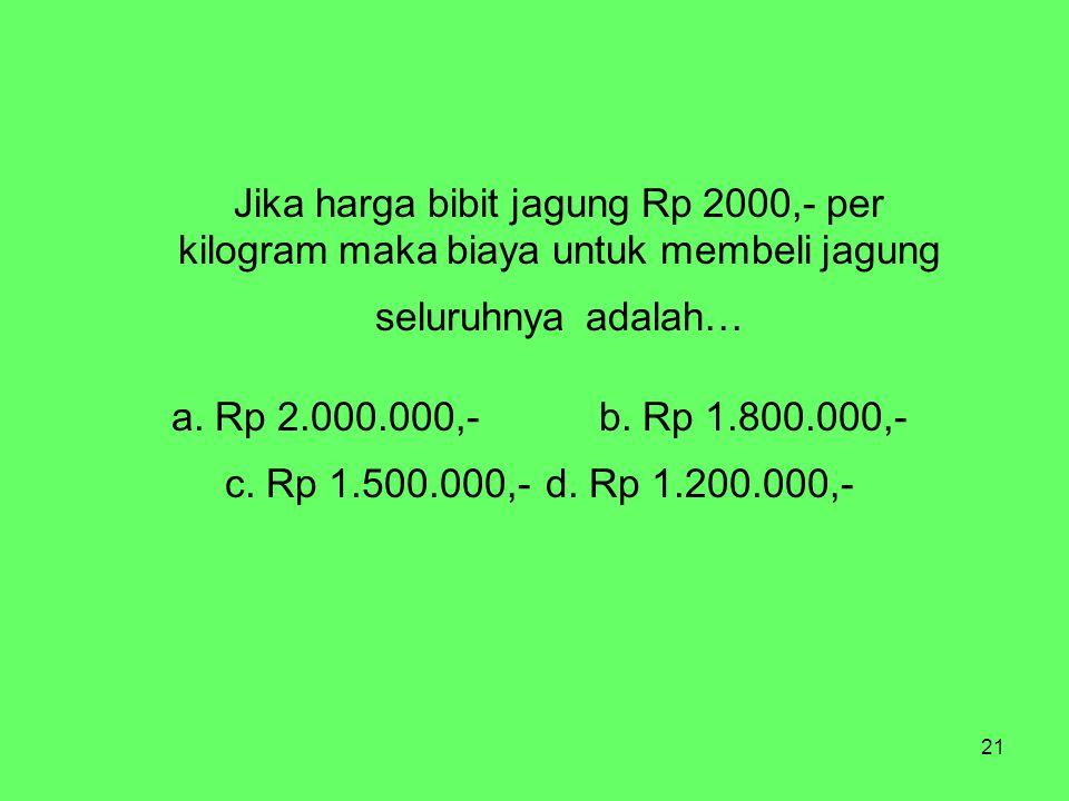 21 Jika harga bibit jagung Rp 2000,- per kilogram maka biaya untuk membeli jagung seluruhnya adalah… a.