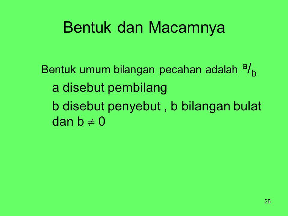 25 Bentuk dan Macamnya Bentuk umum bilangan pecahan adalah a / b a disebut pembilang b disebut penyebut, b bilangan bulat dan b  0