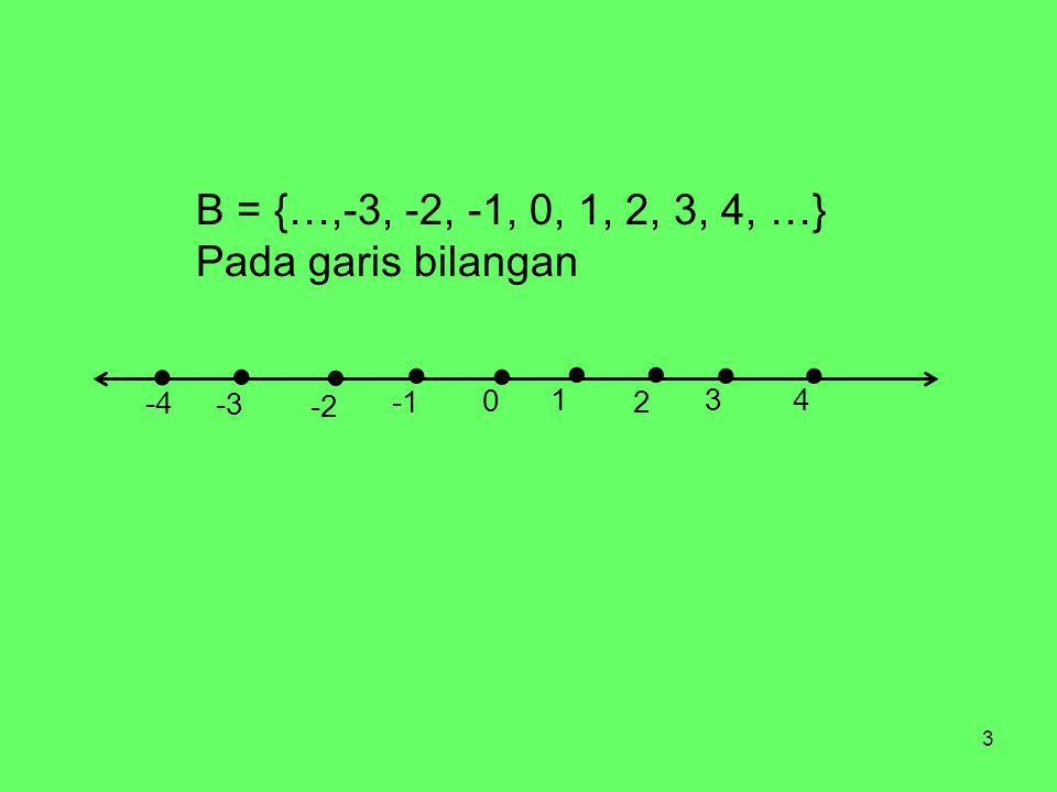 3 B = {…,-3, -2, -1, 0, 1, 2, 3, 4, …} Pada garis bilangan 0 -2 -3 1 2 34 -4