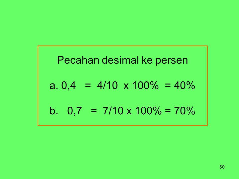 30 Pecahan desimal ke persen a. 0,4 = 4/10 x 100% = 40% b. 0,7 = 7/10 x 100% = 70%