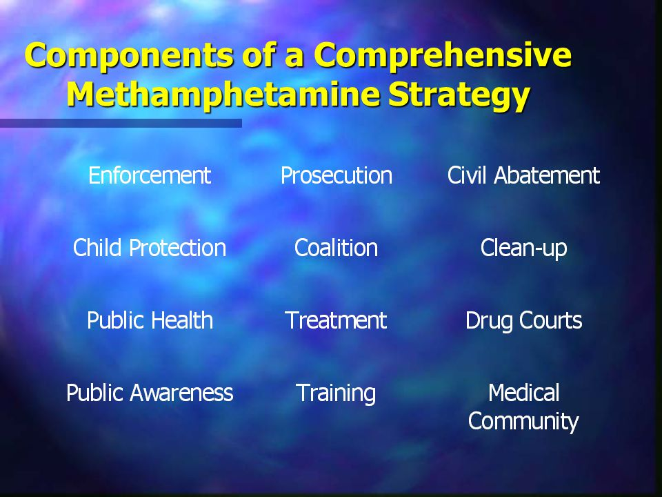 Components of a Comprehensive Methamphetamine Strategy