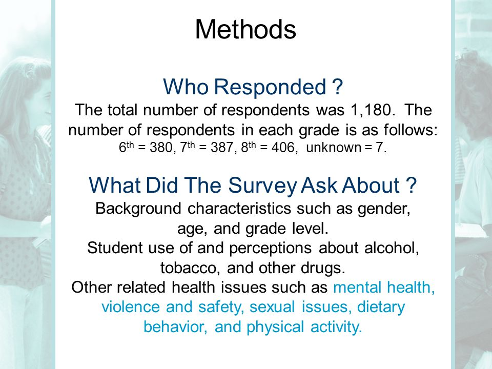 Methods Who Responded . The total number of respondents was 1,180.