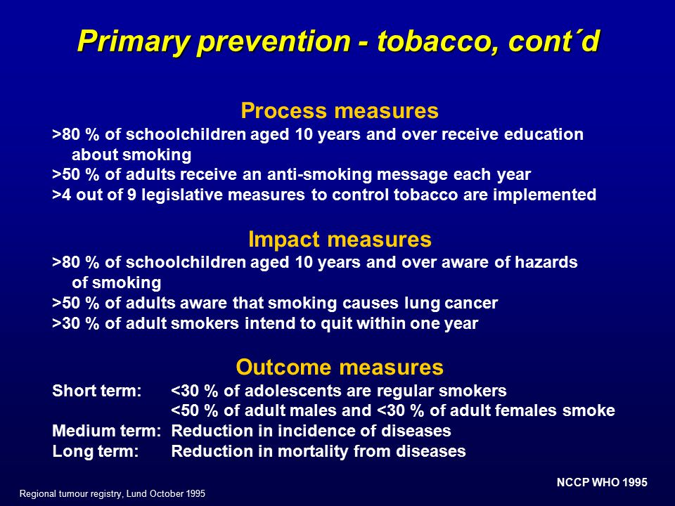 NCCP WHO 1995 Regional tumour registry, Lund October 1995 Primary prevention - tobacco, cont´d Process measures >80 % of schoolchildren aged 10 years and over receive education about smoking >50 % of adults receive an anti-smoking message each year >4 out of 9 legislative measures to control tobacco are implemented Impact measures >80 % of schoolchildren aged 10 years and over aware of hazards of smoking >50 % of adults aware that smoking causes lung cancer >30 % of adult smokers intend to quit within one year Outcome measures Short term:<30 % of adolescents are regular smokers <50 % of adult males and <30 % of adult females smoke Medium term:Reduction in incidence of diseases Long term:Reduction in mortality from diseases