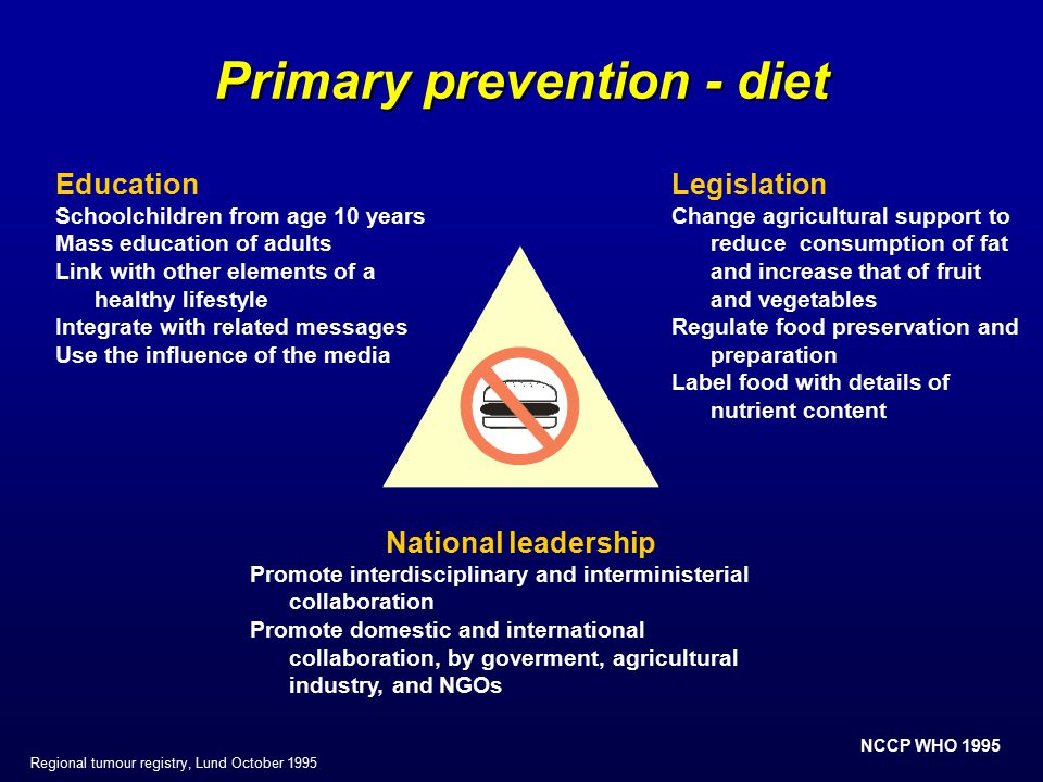 NCCP WHO 1995 Regional tumour registry, Lund October 1995 Primary prevention - diet, cont´d Process measures >80 % of schoolchildren aged 10 years and over receive education about good dietary practices >50 % of adults receive publicity about diet and cancer each year >1 legislative measure concerned with diet and health implemented Impact measures >80 % of schoolchildren aged 10 years and over aware of good dietary practices >50 % of adults aware of link between diet and cancer Outcome measures Short term:>30 % of adults actively practising dietary modification >30 % of adults exercise at least 3.5 hours each week Medium term:Reduction in incidence of diseases Long term:Reduction in incidence of other cancers