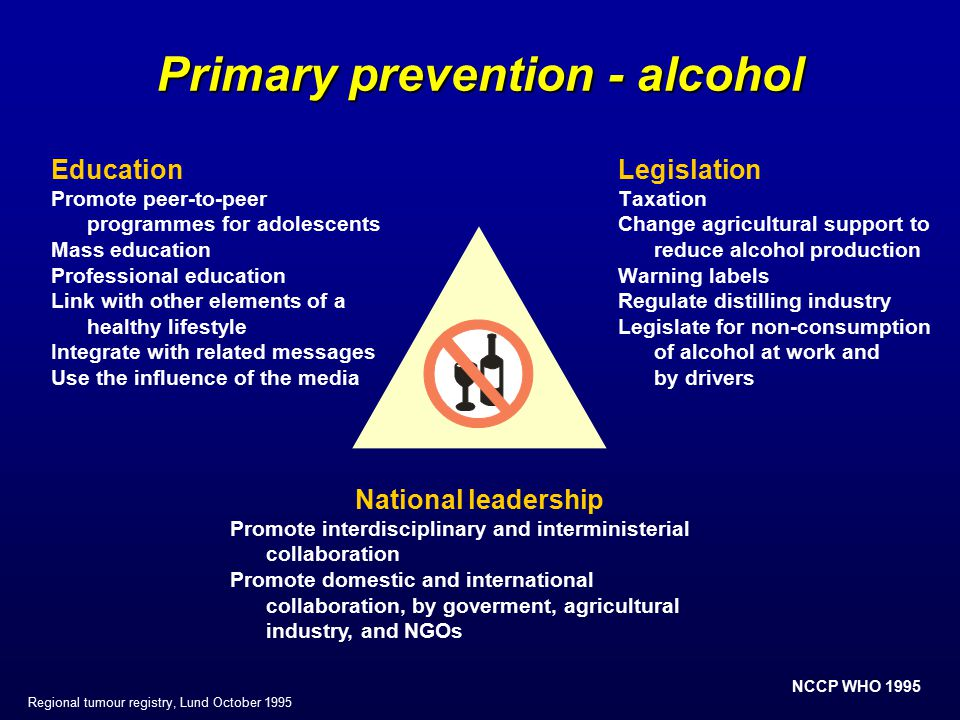 NCCP WHO 1995 Regional tumour registry, Lund October 1995 Primary prevention - alcohol, cont´d Process measures >80 % of schoolchildren aged 10 years and over receive education on hazards of drinking >50 % of adults see an anti-alcohol publicity message each year >2 anti-alcohol legislative measures introduced Impact measures >80 % of schoolchildren aged 10 years and over aware of hazards of drinking >50 % of adults aware of link between alcohol and cancer Outcome measures Short term:>50 % of adults reducing their alcohol consumption Medium term:Reduction in incidence of chirrhosis Long term:Reduction in incidence of cancers of the head and neck, oesophagus, and liver
