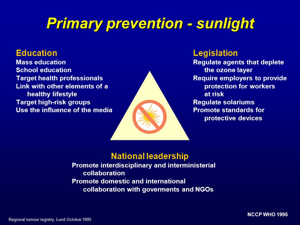 NCCP WHO 1995 Regional tumour registry, Lund October 1995 Primary prevention - sunlight, cont´d Process measures >80 % of schoolchildren aged 10 years and over receive education on hazards of sun exposure >50 % of adults see educational message about hazards of sun exposure each year Impact measures >80 % of schoolchildren aged 10 years and over aware of hazards of sun exposure >50 % of adults aware of link between cancer and sun exposure Adopt regulations to ban use of chemicals that damage the ozone layer Outcome measures Short term:>50 % of adults actively moderating their sun exposure monitor thickness of ozone layer and UV radiation level Medium term:Reduction in incidence of sun-damaged skin Long term:Reduction in incidence of skin cancers