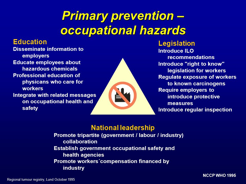 NCCP WHO 1995 Regional tumour registry, Lund October 1995 Primary prevention - occupational hazards, cont´d Process measures >50 % of workers receive an educational message about workplace health and safety >50 % of employers contacted about workplace health and safety Impact measures >50 % of workplaces establish a joint health and safety committee >80 % of hazardous chemicals in industry clearly identified as to toxicity or carcinogenicity Outcome measures Short term:<10 % of workers exposed to known carcinogens in the workplace Medium term:None Long term:Reduction in incidence of occupationally induced cancers