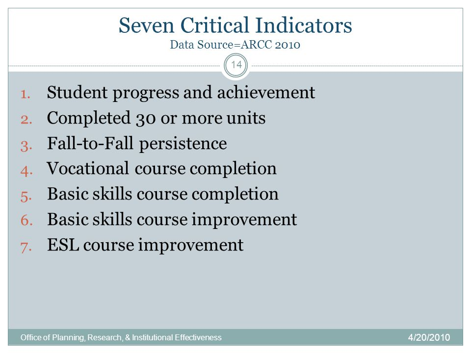 Seven Critical Indicators Data Source=ARCC 2010 4/20/2010 Office of Planning, Research, & Institutional Effectiveness 14 1.