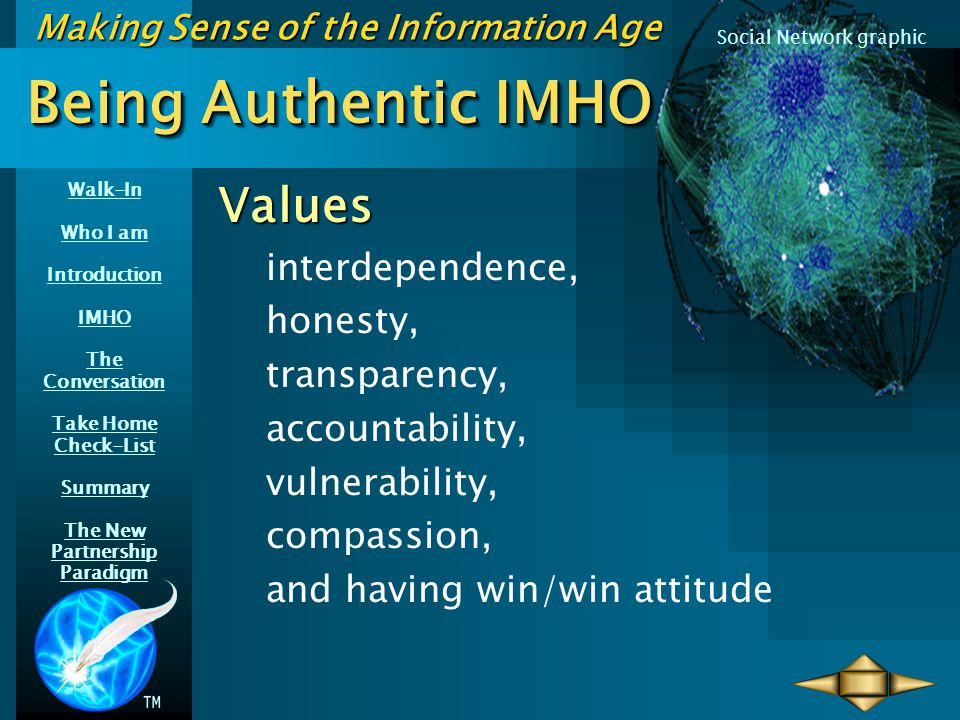 Walk-In Who I am Introduction IMHO The Conversation Take Home Check-List Summary The New Partnership Paradigm Making Sense of the Information Age Social Network graphic Being Authentic In Business Relationships The Conversation What is your personal concept of Authenticity.