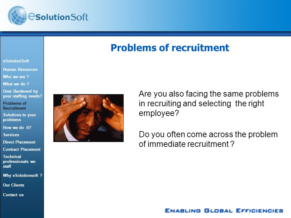 Are you also facing the same problems in recruiting and selecting the right employee.