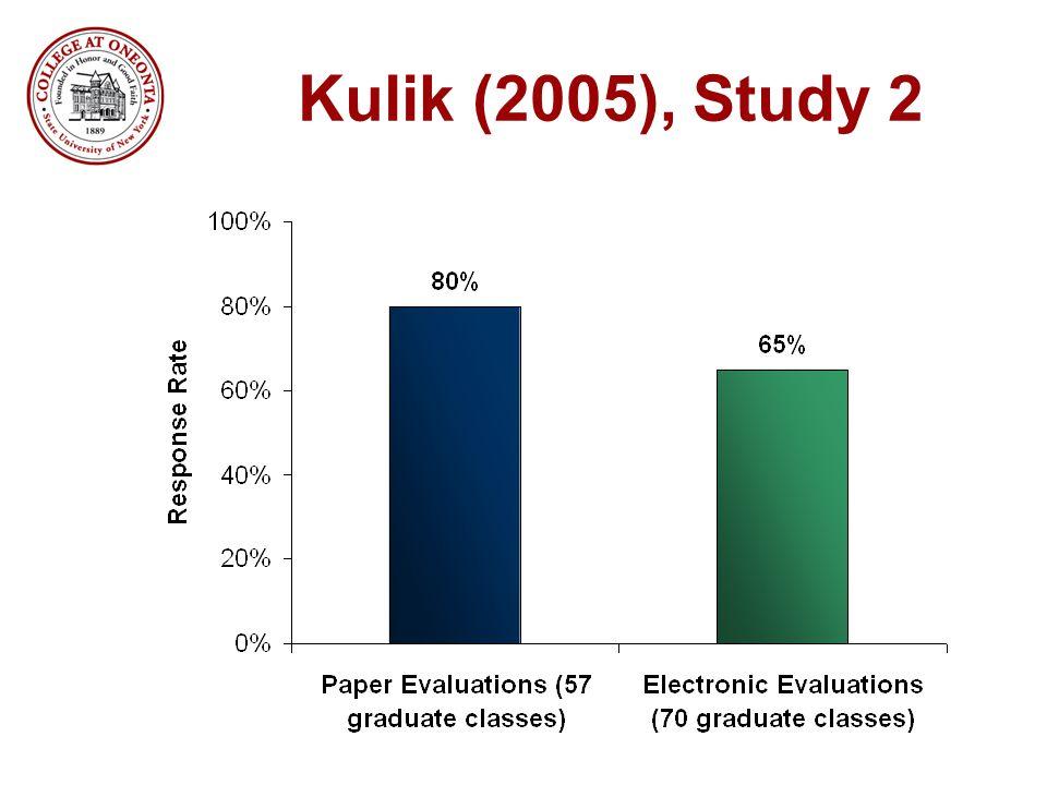 Kulik (2005), Study 2