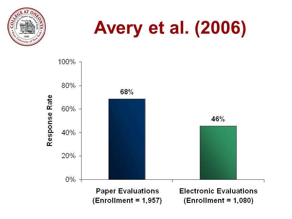 Avery et al. (2006)
