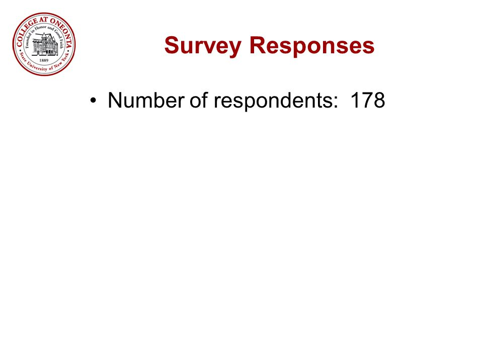 Survey Responses Number of respondents: 178
