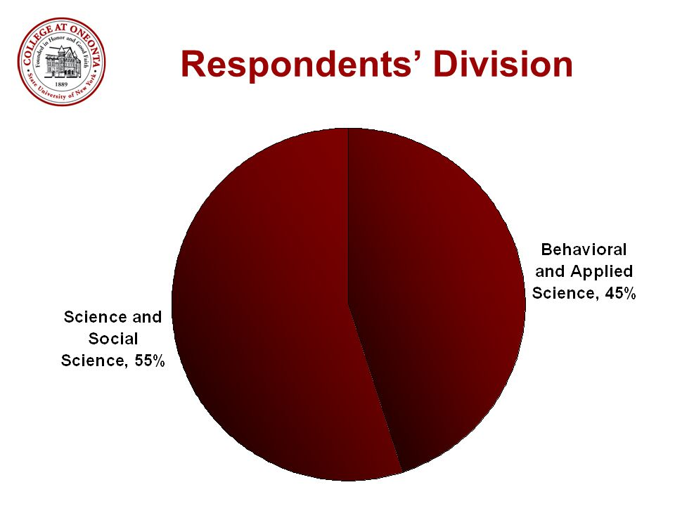 Respondents' Division