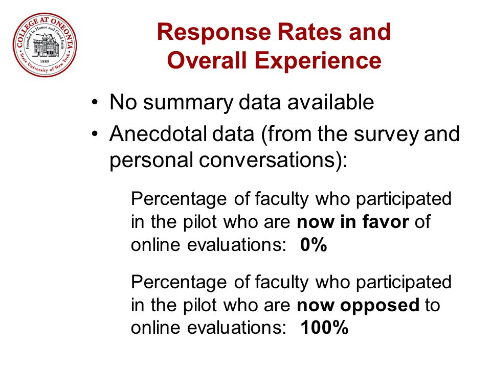 Response Rates and Overall Experience No summary data available Anecdotal data (from the survey and personal conversations): Percentage of faculty who