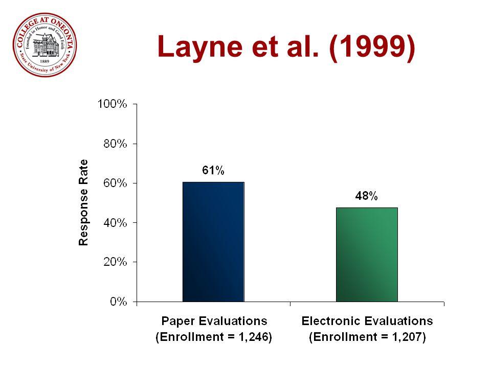 Layne et al. (1999)