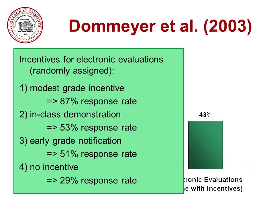 Dommeyer et al.