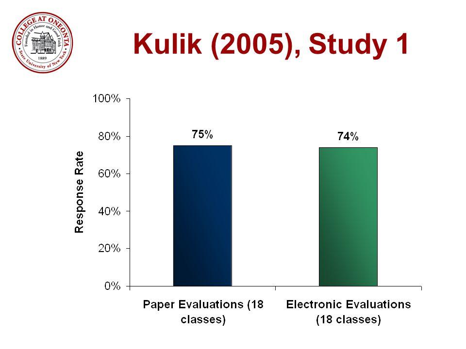 Kulik (2005), Study 1