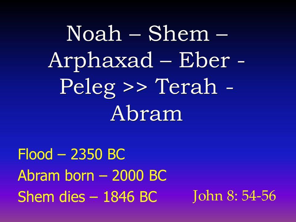 John 8: 54-56 Noah – Shem – Arphaxad – Eber - Peleg >> Terah - Abram Flood – 2350 BC Abram born – 2000 BC Shem dies – 1846 BC
