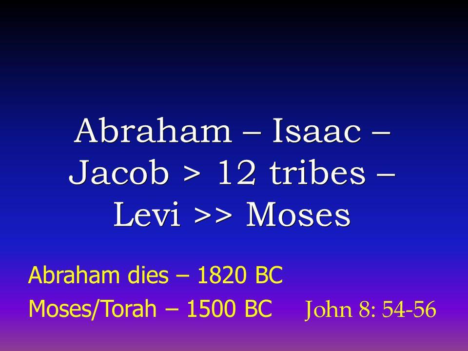 John 8: 54-56 Abraham – Isaac – Jacob > 12 tribes – Levi >> Moses Abraham dies – 1820 BC Moses/Torah – 1500 BC