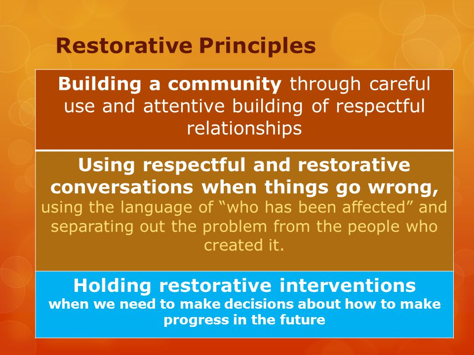 Restorative Principles Building a community through careful use and attentive building of respectful relationships Using respectful and restorative conversations when things go wrong, using the language of who has been affected and separating out the problem from the people who created it.
