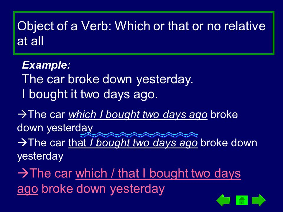 Object of a Verb: Which or that or no relative at all Example: The car broke down yesterday. I bought it two days ago.  The car which I bought two da