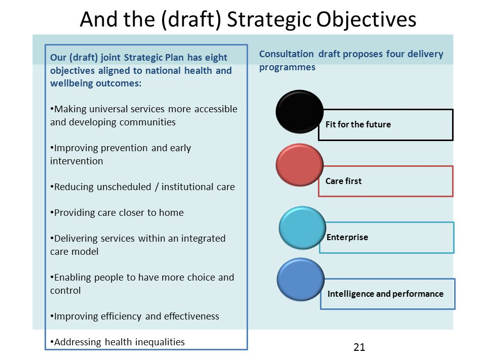 And the (draft) Strategic Objectives Our (draft) joint Strategic Plan has eight objectives aligned to national health and wellbeing outcomes: Making universal services more accessible and developing communities Improving prevention and early intervention Reducing unscheduled / institutional care Providing care closer to home Delivering services within an integrated care model Enabling people to have more choice and control Improving efficiency and effectiveness Addressing health inequalities 21 Fit for the future Care first Enterprise Intelligence and performance Consultation draft proposes four delivery programmes