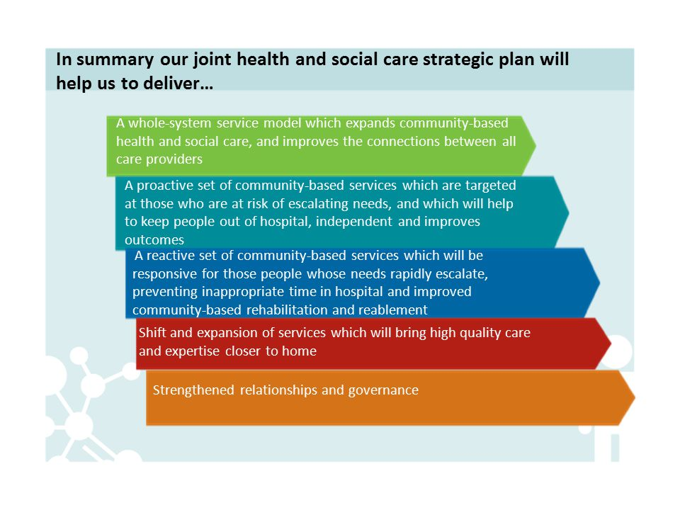 In summary our joint health and social care strategic plan will help us to deliver… A whole-system service model which expands community-based health and social care, and improves the connections between all care providers A proactive set of community-based services which are targeted at those who are at risk of escalating needs, and which will help to keep people out of hospital, independent and improves outcomes A reactive set of community-based services which will be responsive for those people whose needs rapidly escalate, preventing inappropriate time in hospital and improved community-based rehabilitation and reablement Shift and expansion of services which will bring high quality care and expertise closer to home Strengthened relationships and governance