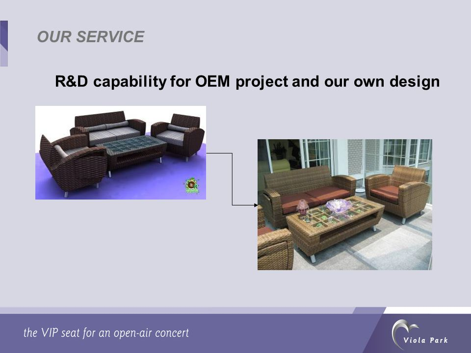 OUR SERVICE R&D capability for OEM project and our own design
