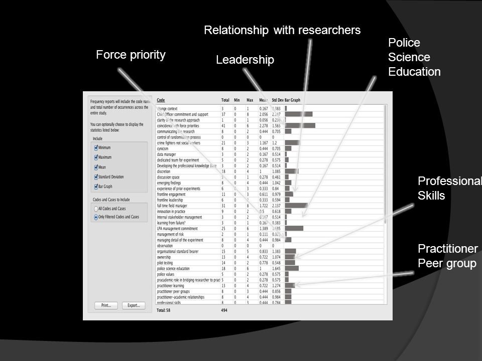 Leadership Police Science Education Force priority Relationship with researchers Professional Skills Practitioner Peer group