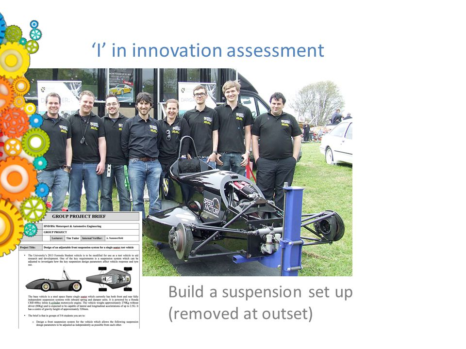 'I' in innovation assessment Build a suspension set up (removed at outset)